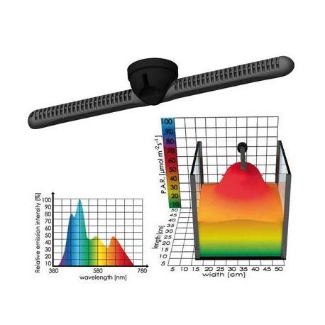 LED full spectrum 8850