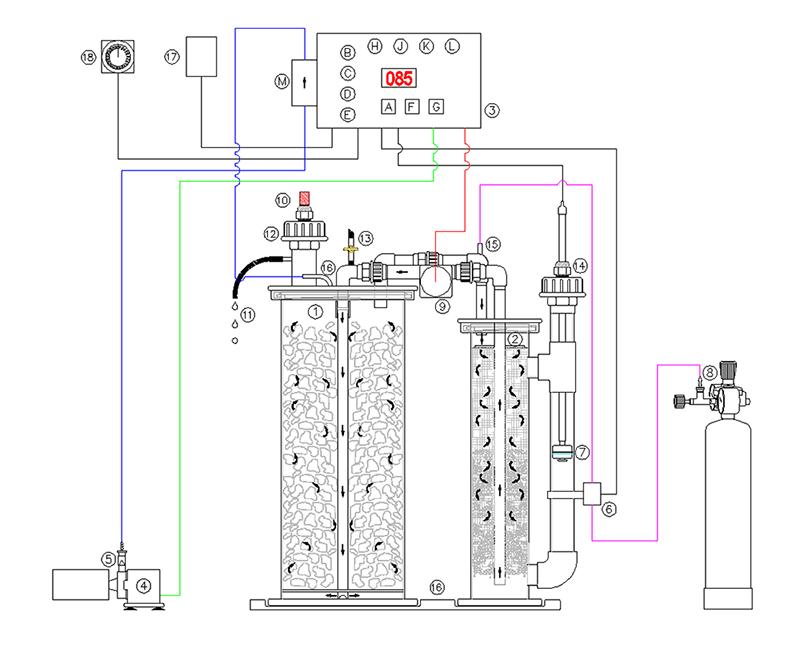 Sistema de control de saturación de CO2 para acuario